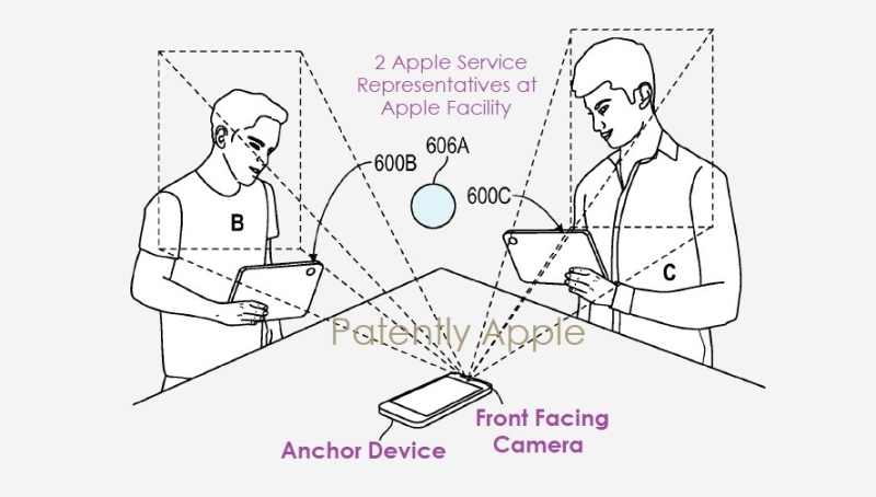 1 cover Apple patent  Immersive Conferencing