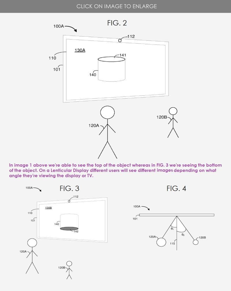 2 x Apple Patent  Lenticular Display