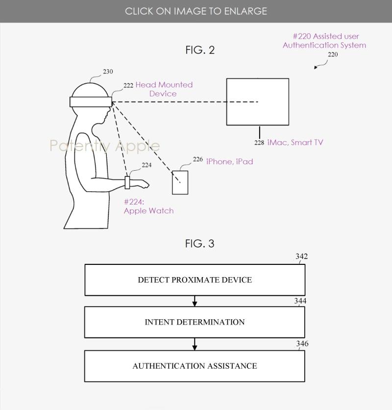 2 multi-device authentication sysem patent figures