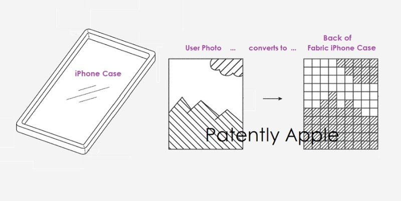 1 cover - custom fabric iPhone case patent