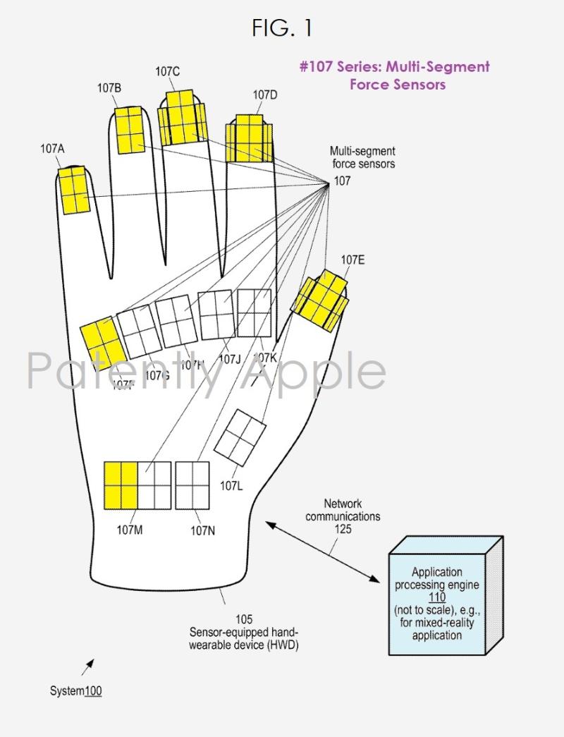 2 Apple VR glove