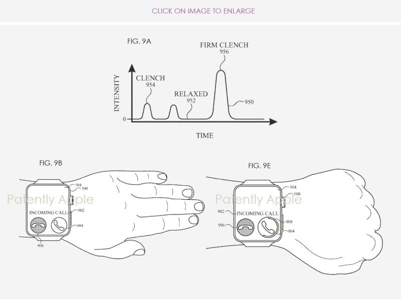 2 wrist gestures for controling watchOS