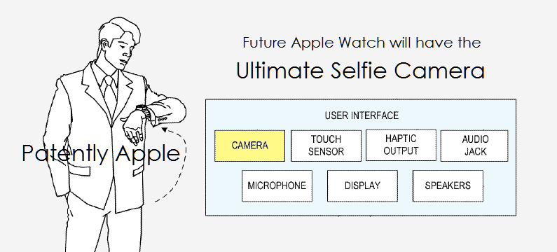 2 Apple Watch with camera