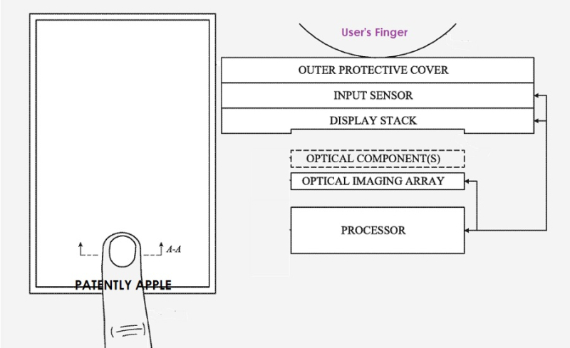 1 cover under-display camera patent