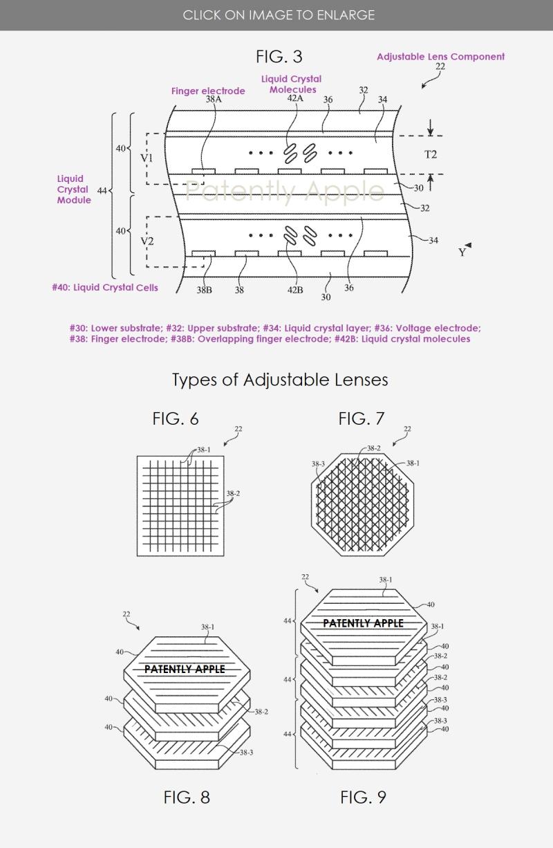 3 Ajustable lens system