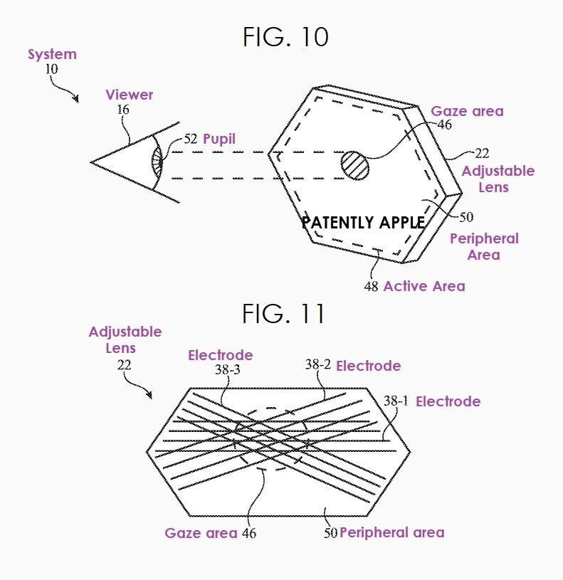 4 adjustable lens system  apple glasses and HMD