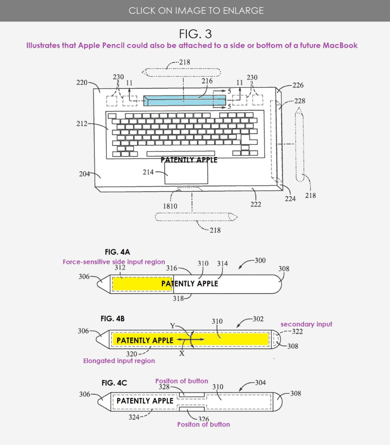 3 APPLE PATENT FIGS ILLUSTRATE POSSIBLE PENCIL POSITIONS & INPUT AREAS OF PENCIL
