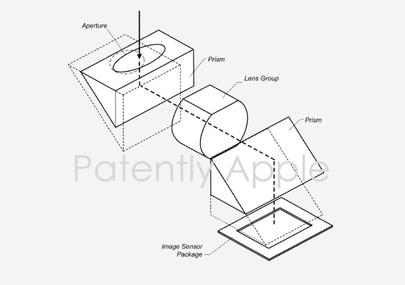 3 foldable camera lens