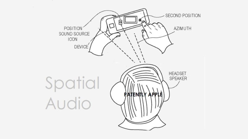 1 cover spatial audio patent fig  Apple Inc