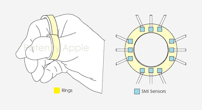 4 Apple smart ring patent