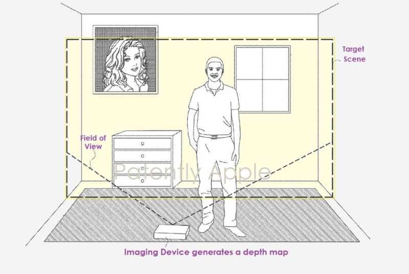 1 cover depth map patent