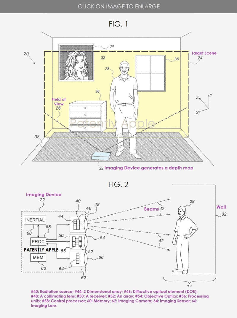 2 DEPTH MAP PATENT FIGS  APPLE INC  PATENTLY APPLE REPORT SEPT 2021