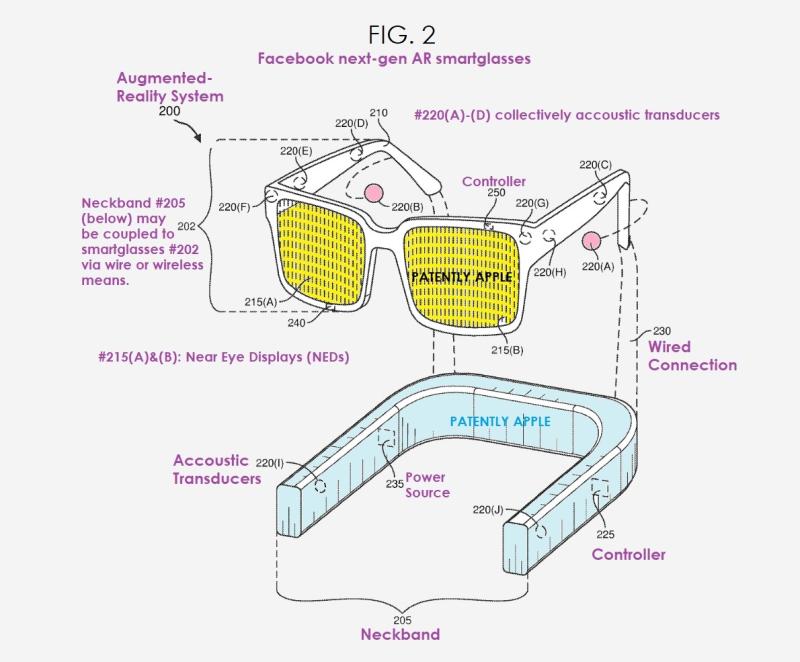 5 Facebook future AR Smartglasses - with power neckband
