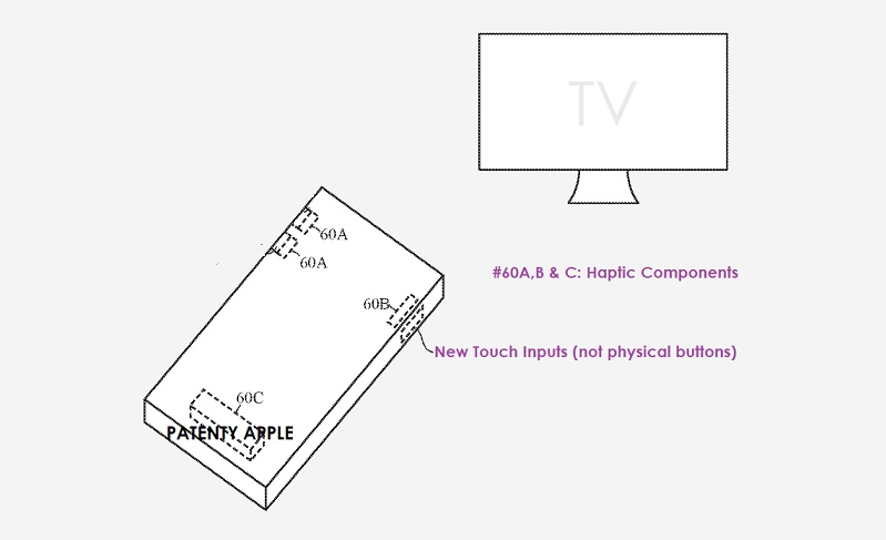 1 cover - next-gen features for iPhone to contol home tv and other appliances