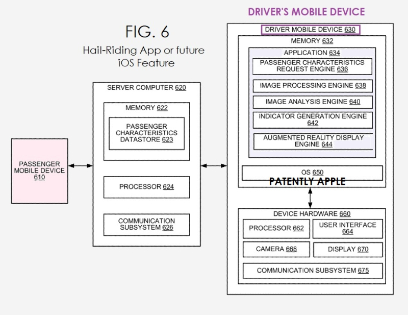 4 Drivers's mobile device system