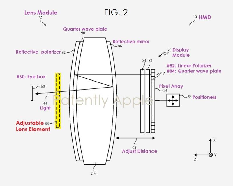2 Adjustable Lens System