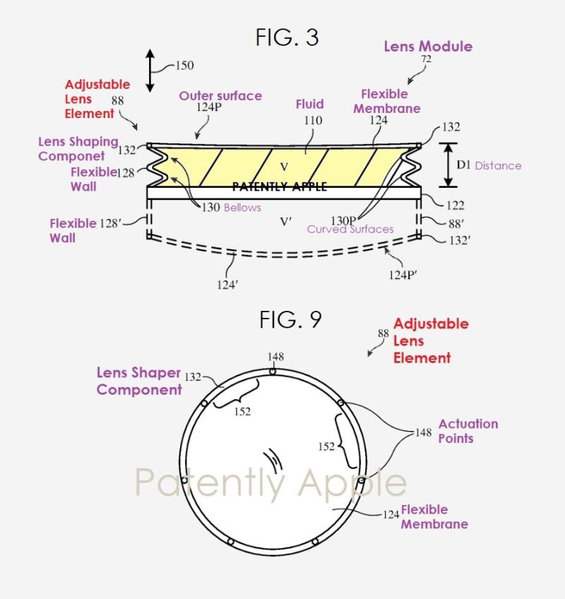 3 Adjustable lens system patent figures