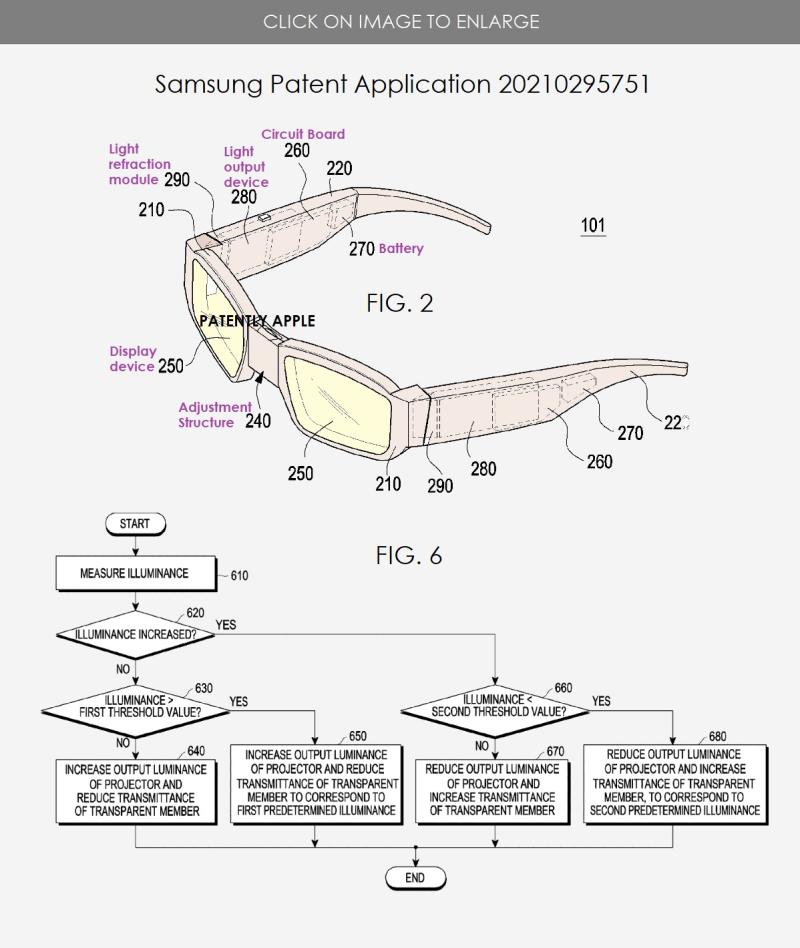 2 Samsung AR Glasses patent sept 2021