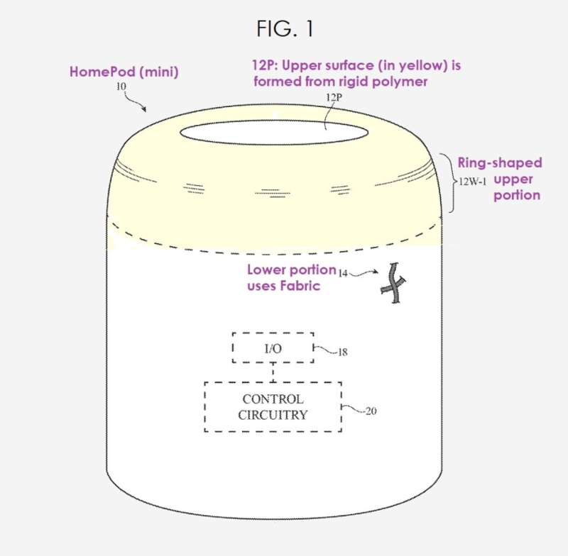 3 x Apple  homepod related patent
