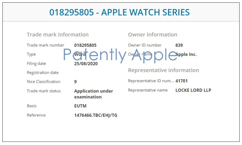 2 Apple Watch Series tm application