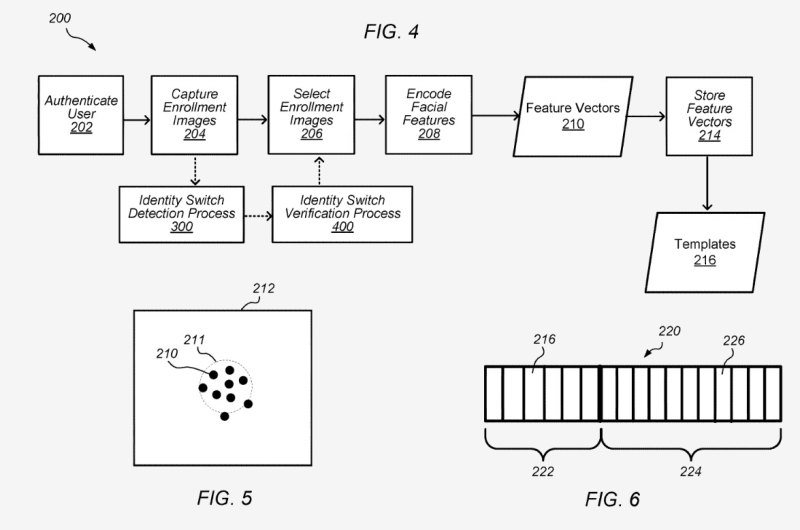 3 face Id patent #2