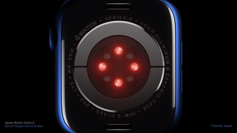 2 final Apple Watch Oxygen measuring feature revealed