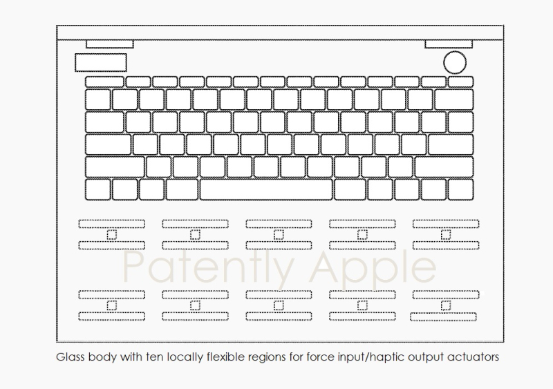 1 Cover 3 Glass-Centric Macbook granted patents