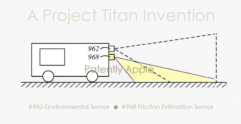 1 Cover  Project Titan granted patent