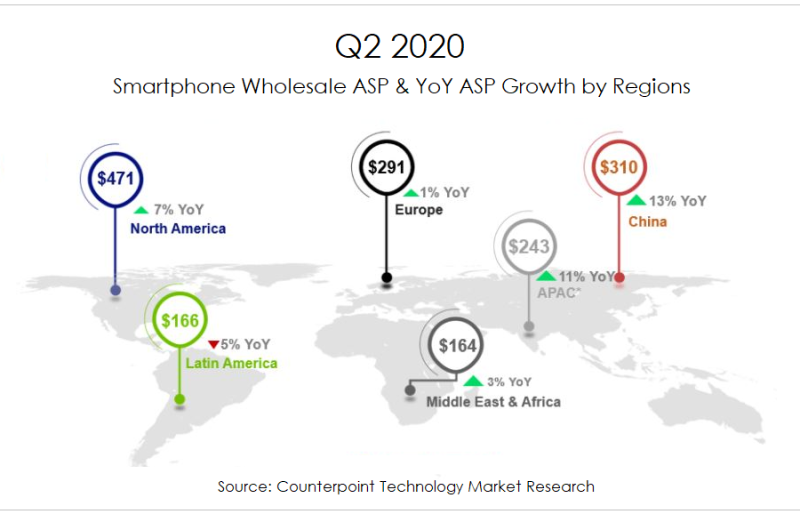 1 cover q2 2020 apple revenue grows outpaces industry