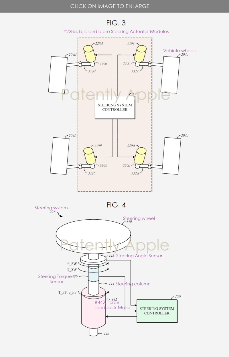 3  Steer-by-wire system with multiple steering actuators - apple granted patent - patently apple report