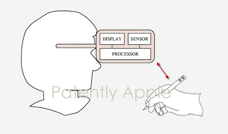 1 XFINAL - Cover future Apple pencil system to work with apple glasses and HMD