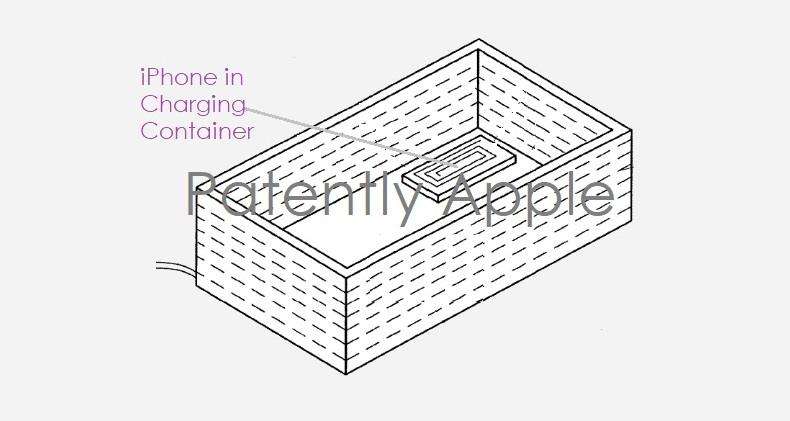 1 x Cover Apple patent figure  wireless charging box  container