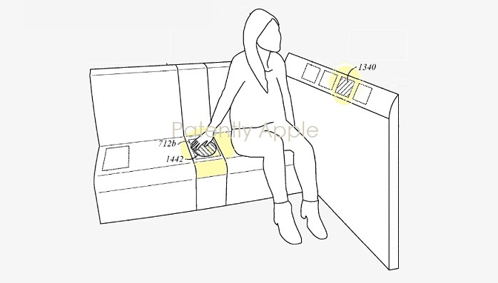 2a smart fabric in vehicle seats apple patent figure