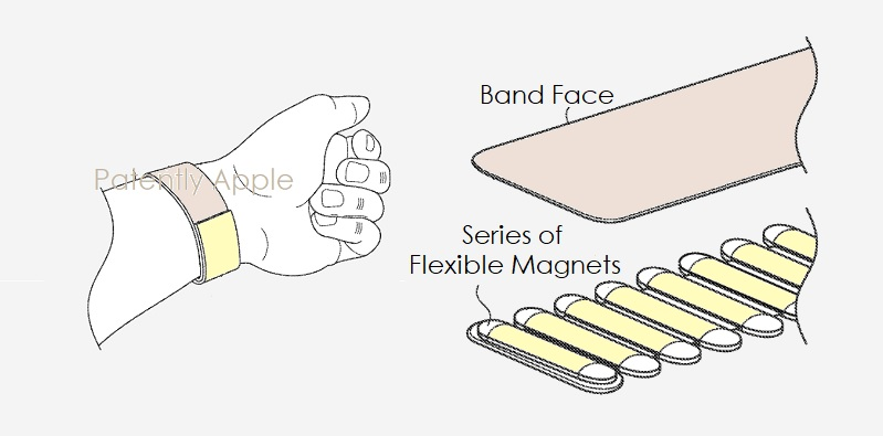 1 cover new apple watch band design with a strip of flexible magnets