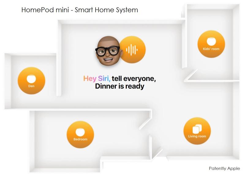 2 x smart home via homepod mini