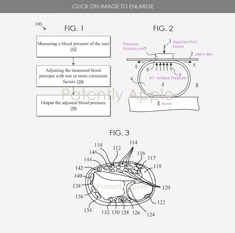 2 - apple watch figs 1  2  3 blood pressure feature