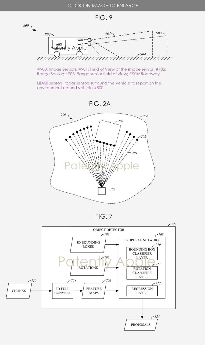 2 x Project tittan granted patent 2  dec 22  2020 - figs 9  1 & 2a