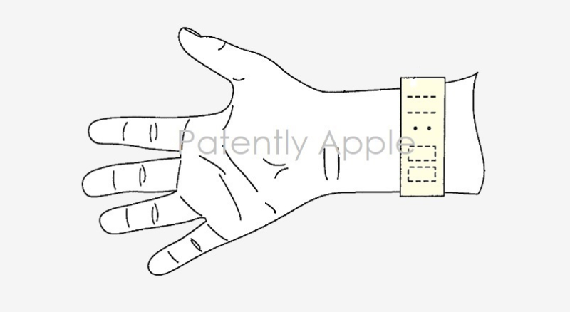 3 Apple fitness band patent granted in June 2020
