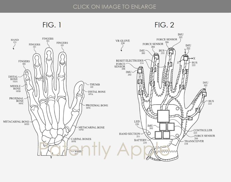 2 glove patent