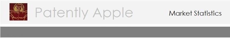 10.0F1 - Apple Market Statistics Bar