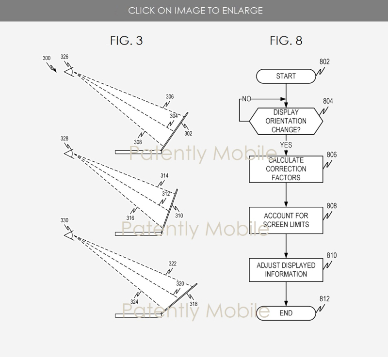 2 msft patent figs 3 and 8 for automatic adjustable display