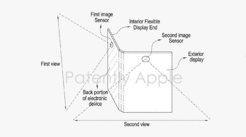 1 cover Samsung patent for dual cameras on devices and accessories for taking superior panoramic shots