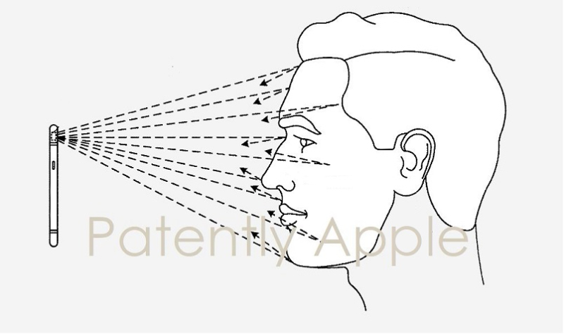 1 COVER FACE ID DOT PROJECTOR
