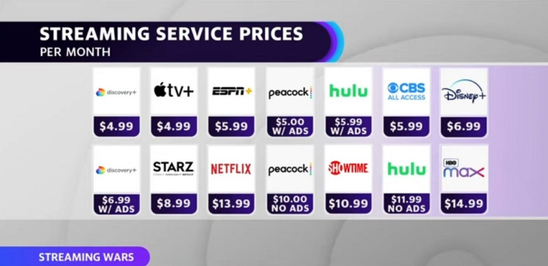 2 price for streaming services