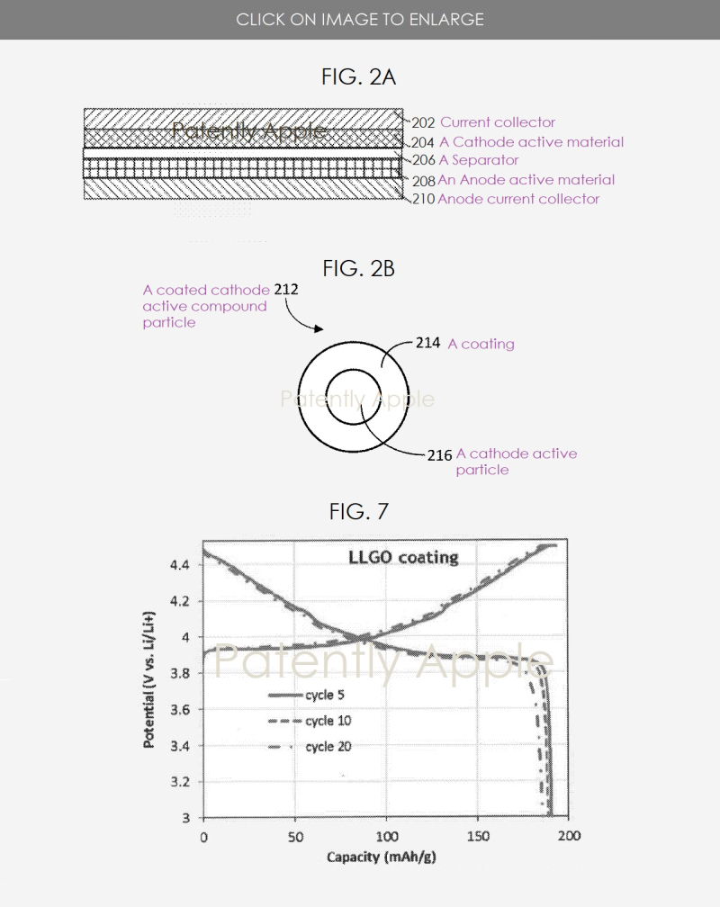 2 Apple battery coating patent figs 2a  2b & 7