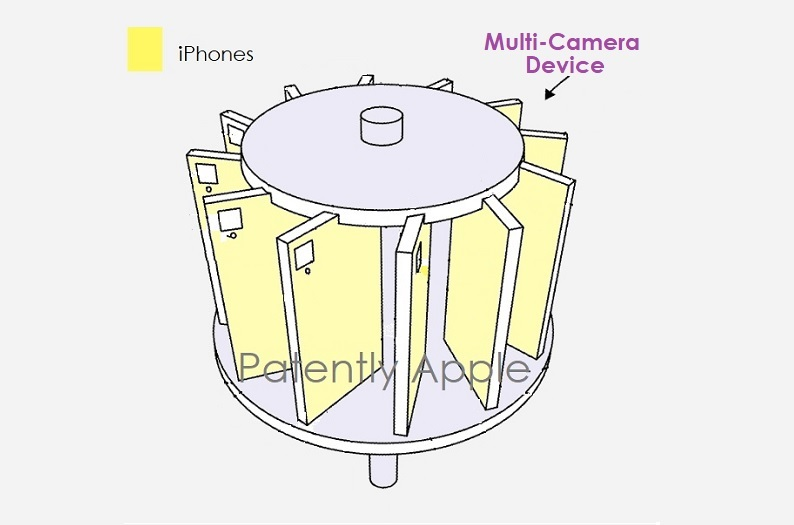 1 cover - Apple patents multi-camera device & system for 360 degree VR videos and stills