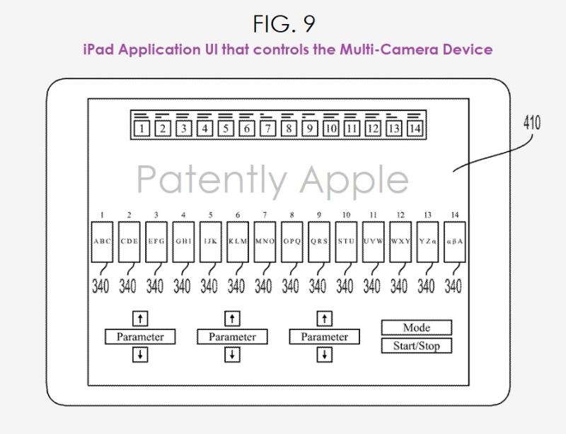 4 iPad application to control the multi-camera device