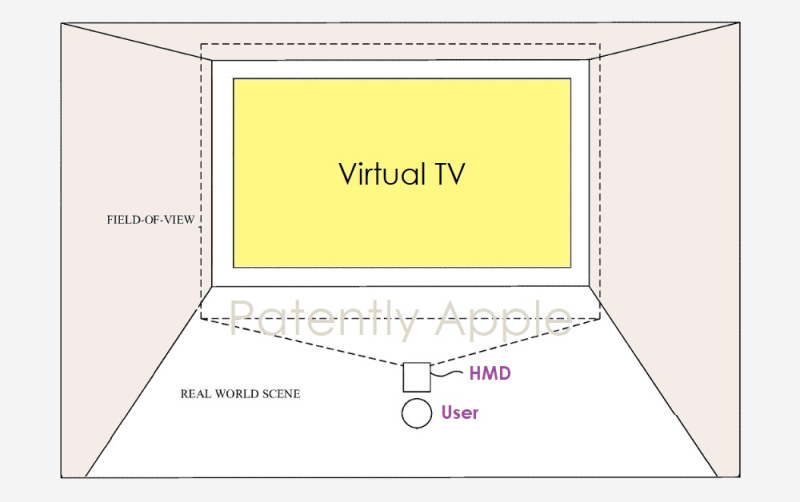 1 cover - HMD patent adjusting display in real time  Virtual TV application example
