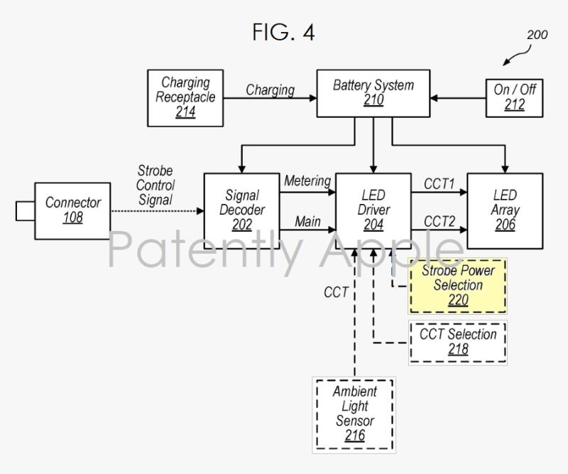 3 flow chart of Apple Strobe Light accessory device