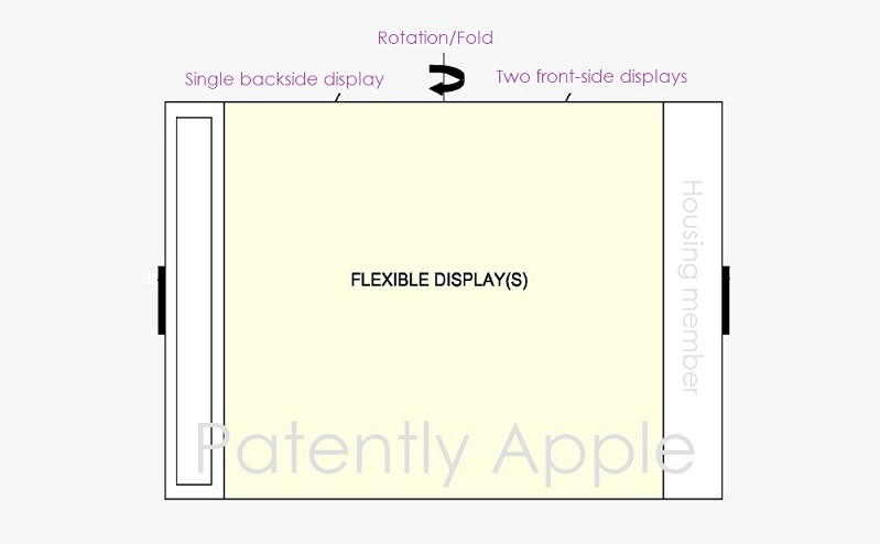 1 Cover -  apple patent for a future folding device